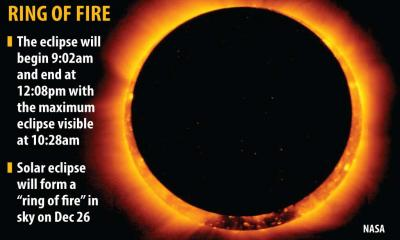 Ring of fire: How to view the annular solar eclipse safely